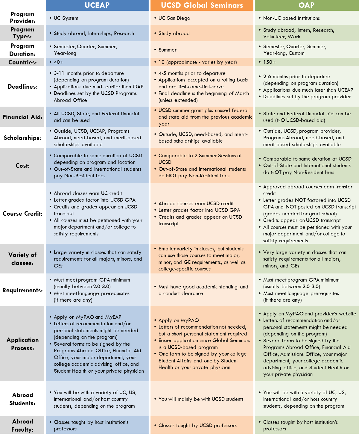 philosophy and education comparison chart of Related educational philosophies perennialism: focus: teach ideas that are everlasting seek enduring truths which are constant, not changing, through great literature, art, philosophy, religion essentialism: focus: teach the common core, the basics of information and skills (cultural heritage.
